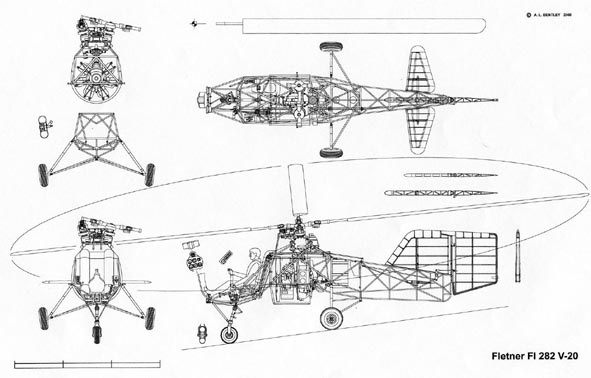an analysis of the world war two and the helicopter use Historical analysis of science & technology in world war ii world war ii through the lens of science & technology.