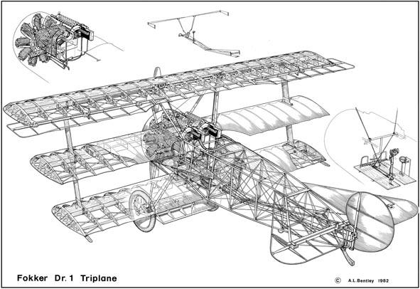 Fokker Dr1 Triplane on Radial Aircraft Engine Diagram